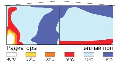 pokazateli-temperatury.jpg