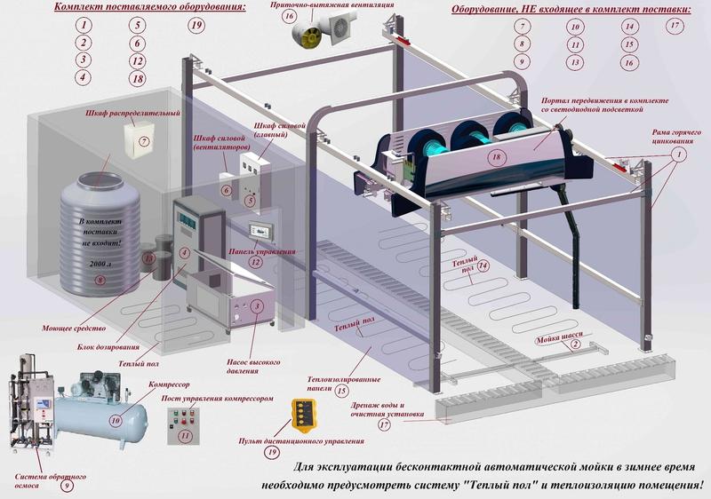 Типовой состав поставляемого и непоставляемого оборудования.JPG