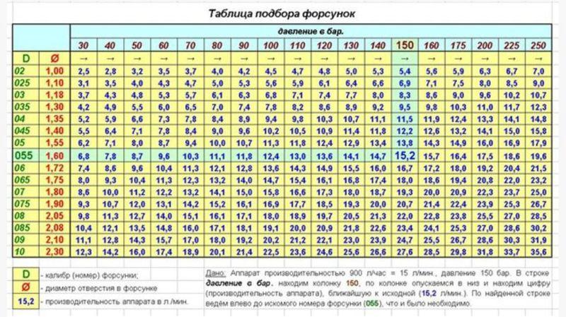 Таблица подбора форсунок.jpg